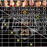 新日本プロレス・試合結果・2019.7.13・G1クライマックス29・2日目・Bブロック初戦・PART1