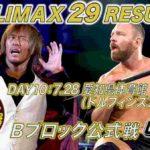 新日本プロレス・試合結果・2019.7.28・G1クライマックス29・10日目(Bブロック5戦目)・PART2