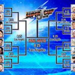 スーパーJカップ2019開催決定!【新日本プロレス・2019年8月】