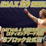 新日本プロレス・試合結果・2019.8.4・G1クライマックス29・14日目(Bブロック7戦目)・PART2